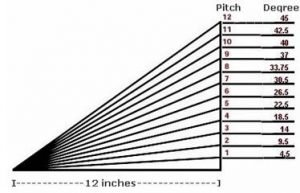 How_To_ Determine_Roof_Pitch_clip_image004